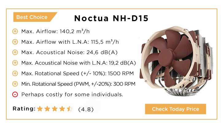 Best-Choice-Noctua-NH-D15